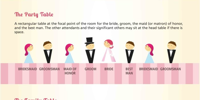 Real Wedding Planning Strategies: Head Table 101 {Wedding Planners Tampa}